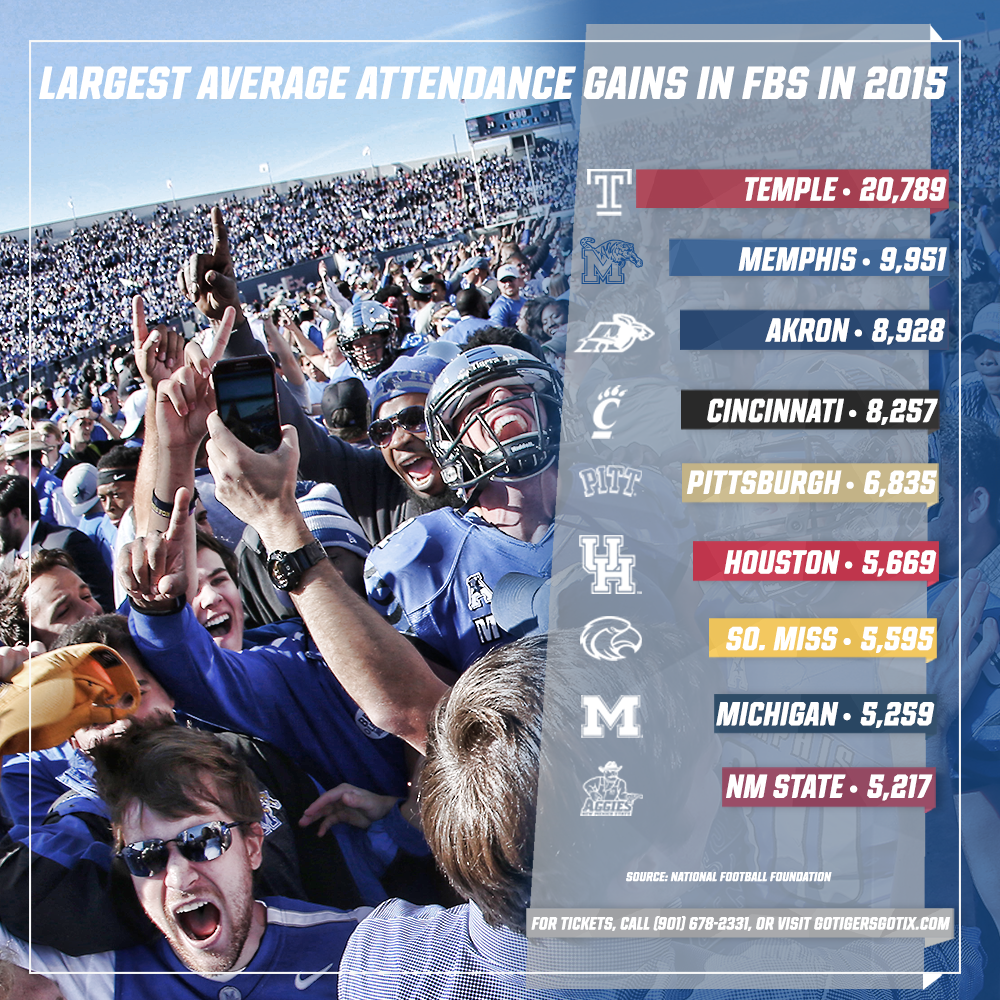 memphis tigers football schedule tickets - image of tiger stateimage.co