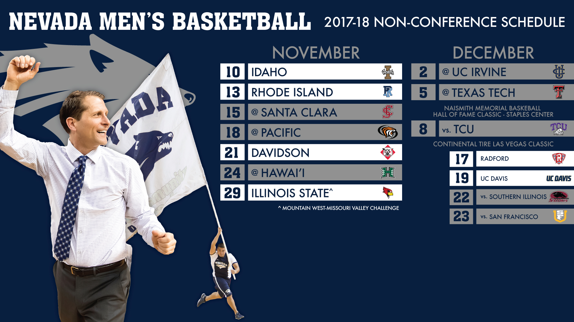 nevada finalizes difficult non conference basketball schedule