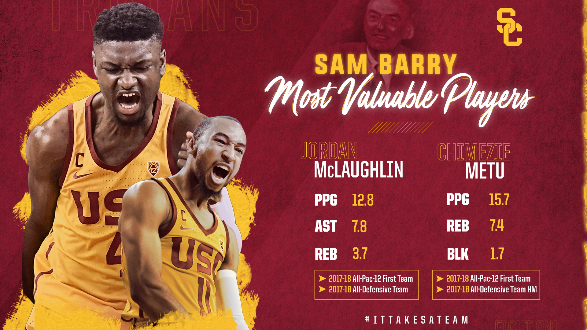 USC Holds Men\'s Basketball Awards Banquet - University of Southern ...