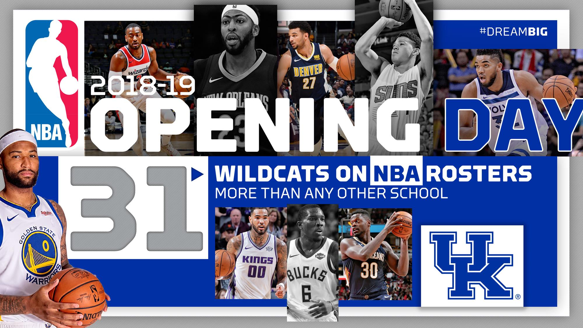 Uk Men S Basketball 2018 2019 Schedule: UK Leads The Nation With 31 Players On NBA Opening-Day